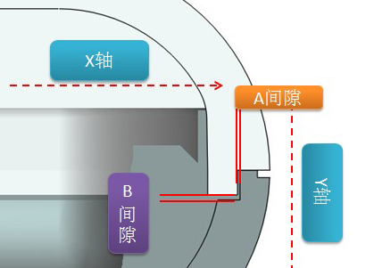 产品结构(3)-止口怎么设计(1)