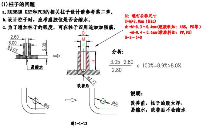 电子产品结构